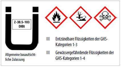umweltzeichen raum-regal-container